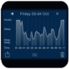 Sleep Cycle Calm Technology